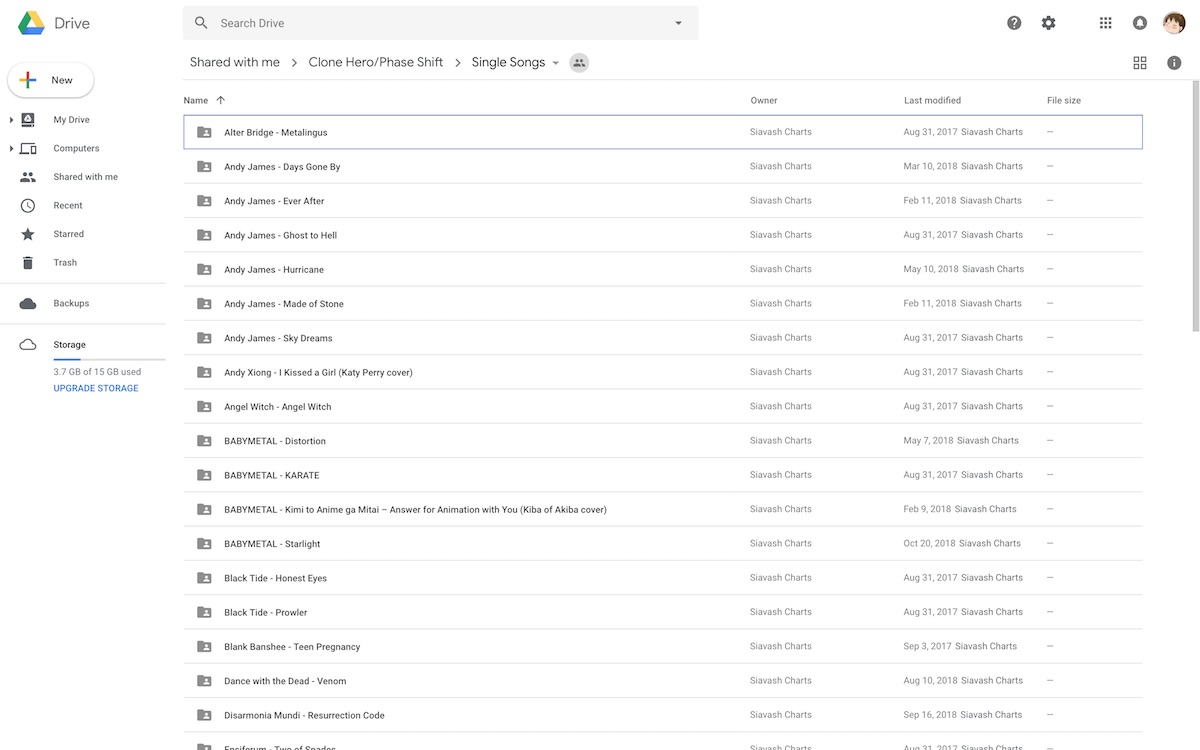 Screenshot of Siavash's Google Drive folder of CH charts